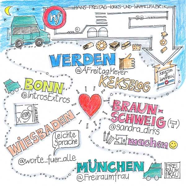 Zeichnung Reise zur Keksfabrik