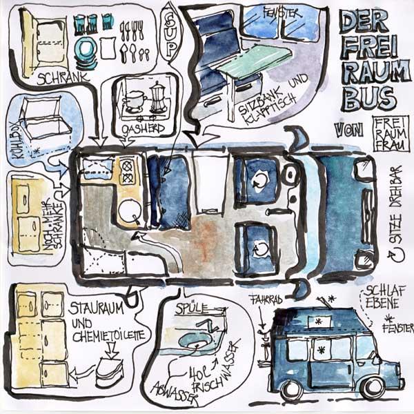 Zeichnung Freiraumbus von innen