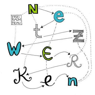 Begriffe-in-Bilder-uebersetzen-Zeichnung-Netzwerken-FreiraumfrauZeichnung