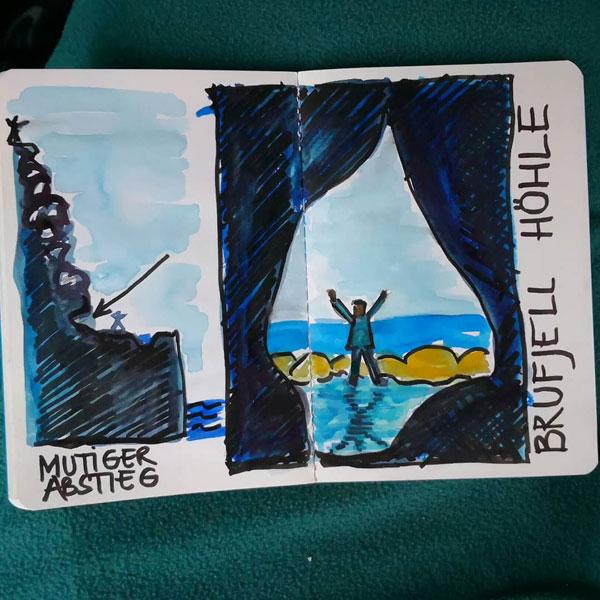 Zeichnung Brufjell Höhlen