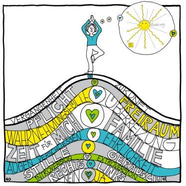 Freiraumfrau mit Ausstrahlung in Balance